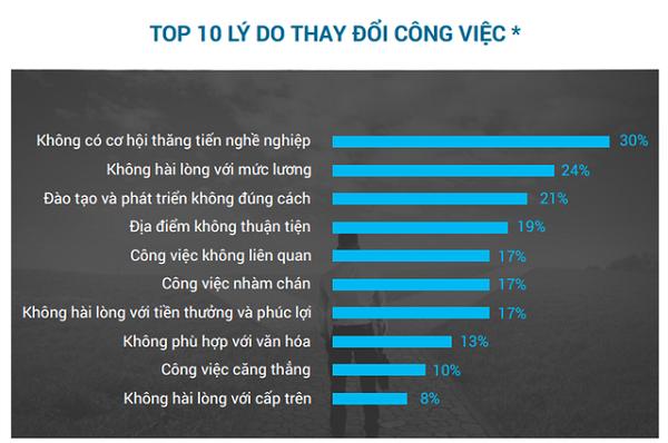 Thật và đùa chuyện Phạm Hồng Hải làm CEO HSBC VN: Bởi